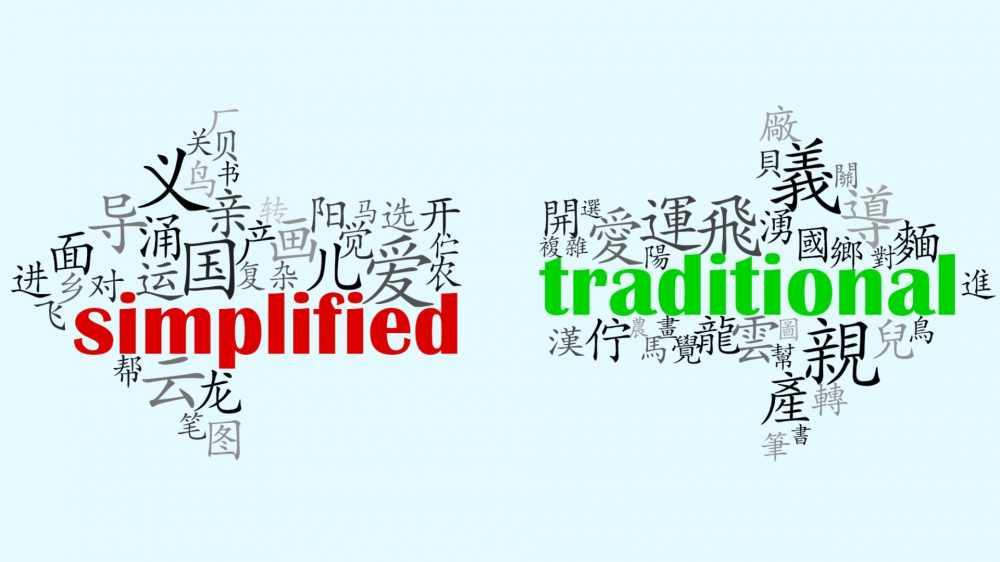 Chinesisch Script.jpg